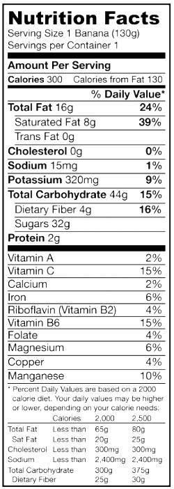 nuove etichette fda e tabelle nutrizionali per gli stati uniti